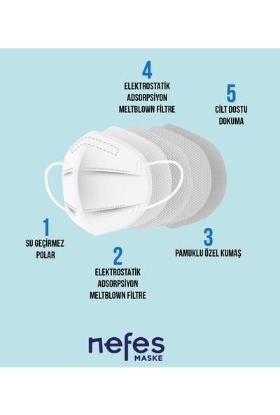 Nfes Nefes N95 Siyah Maske