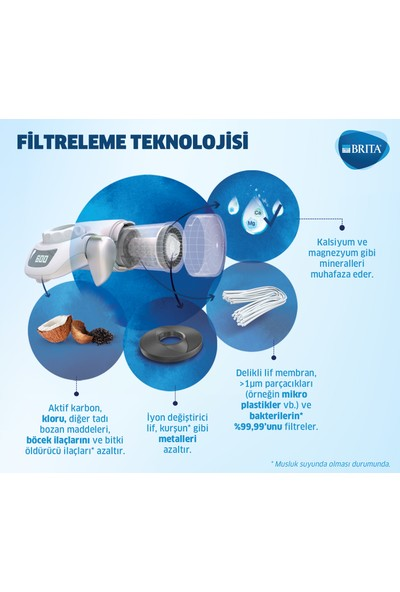 BRITA On Tap Musluk Üstü Filtreleme Sistemi Yedek Filtresi