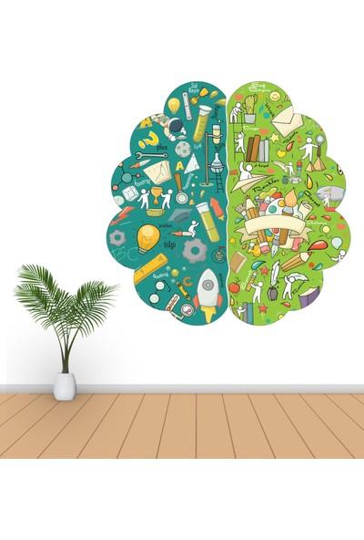 DEVO (Dergi ve Oyun) Sağ ve Sol Beyin Sticker S1