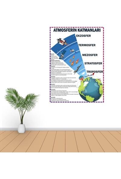 DEVO (Dergi ve Oyun) Atmosferin Katmanları P1
