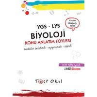 Ygs-Lys Biyoloji Konu Anlatım Föyü (46 Föy + Çözüm Kitapçığı)