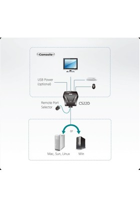 Aten 2 Port Usb Dvı Kvm (Keyboard/Video Monitor/Mouse) Switch, Masaüstü Tip Aten-Cs22D