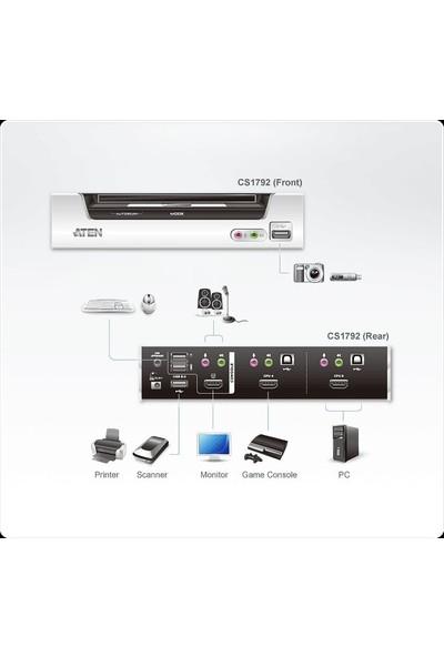 Aten 2 Port Usb 2.0 Hdmı Kvmp™ Switch Aten-Cs1792
