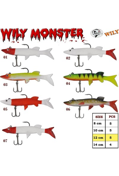 Wily Monster Turna Silikon 14 cm