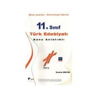 Birey 11. Sınıf Türk Edebiyatı Konu Anlatımlı