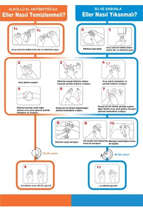 At 1095 - Adım Adım Eller Nasıl Temizlenmeli, Eller Nasıl Yıkanm