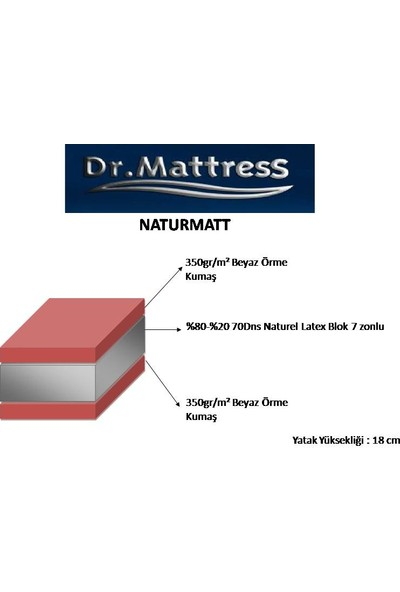 Dr. Mattress Naturmatt Yatak