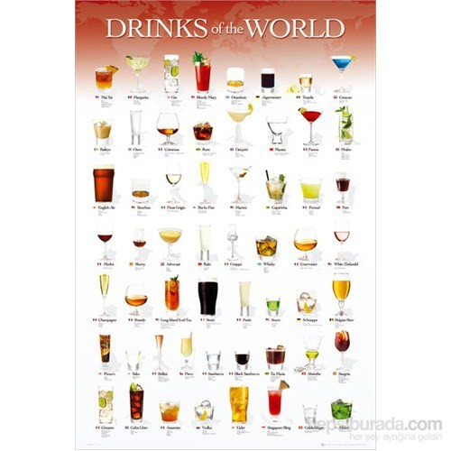 Drinks Of The World Maxi Poster