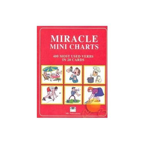Miracle Mini Charts (Kırmızı)