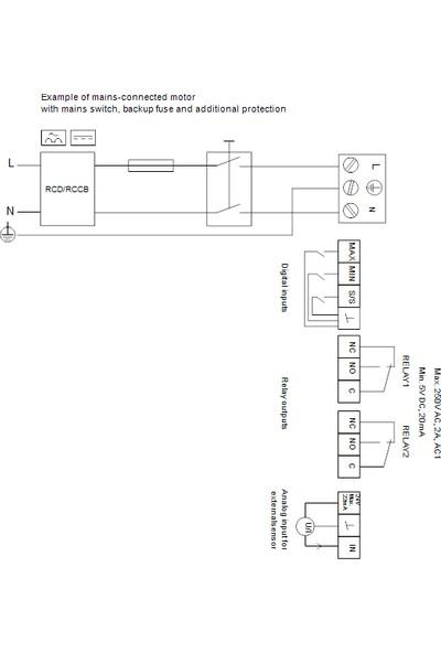 Grundfos Magna3 40-120 F 250 1X230V Pn6/10