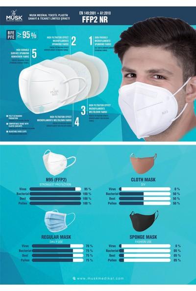 N95 Nr Özellikli 18 Paket Ce ve Iso Sertifikalı 180'LI Maske