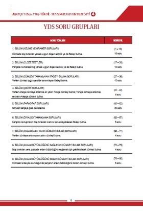 Akdem Yayınları Arapça YDS - Yökdil Sınavları Hazırlık Seti 4 Cümle ve Paragraf Tamamlama Soruları