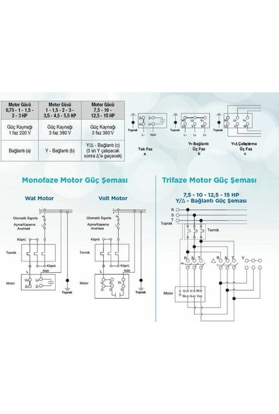 Atlas Pool Atlaspoll Water Ön Filtreli Plastik Pompalar (Monofaze)Yeni Seri Havuz Sirkülasyon Motorları