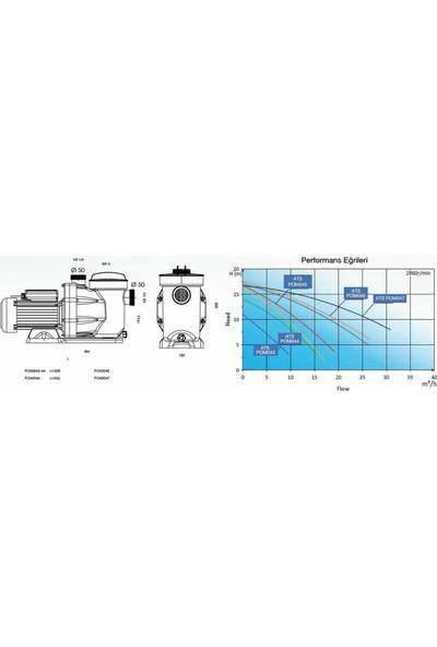 Atlas Pool Atlaspoll Water Ön Filtreli Plastik Pompalar (Trifaze) Yeni Seri Havuz Sirkülasyon Motorları
