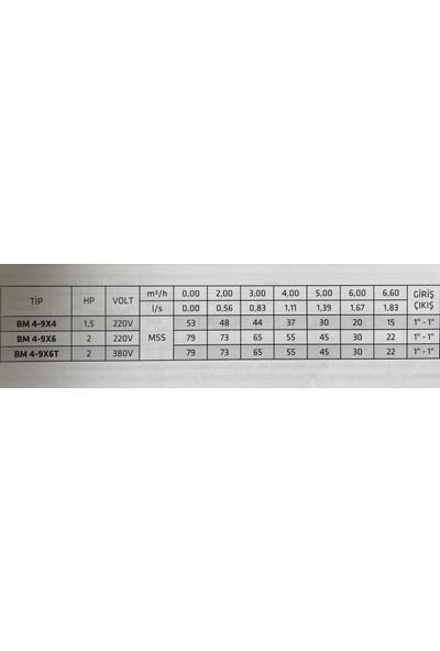 İmpo Bm 4-9x6 2hp Kademeli Hid. 12KAT - 20DAIRE / Impo Pompalı 50 Lt