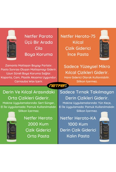 Netfer 2'li İnce Pasta Cila Set - 2x500 ml