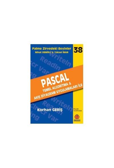 Pascal Temel Algoritma