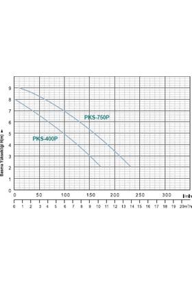 Momentum Pdx1.5-16.037F
