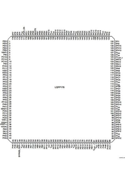 STM STM32F429IET6 32-Bit 180MHZ Mikrodenetleyici LQFP176