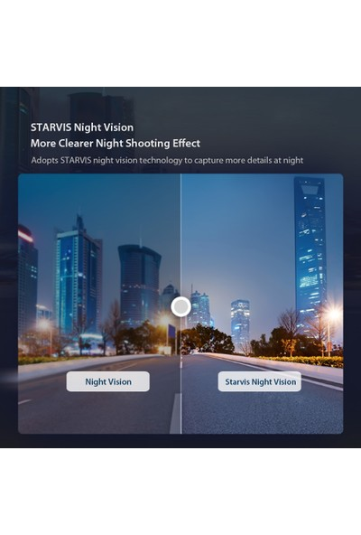70MAI Akıllı Çizgi Kam 1 S Araba Dvr 1080 P - 130 ° Geniş Açı Lens (Yurt Dışından)