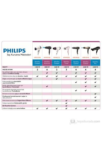 Philips HP4940/00 Salon Dry Travel Katlanabilir Saç Kurutma Makinesi 1400W