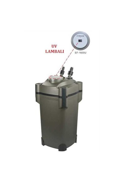 Resun Dış Filtre Uv Li Uv Lı 1600 L/H 100-Ef1600u